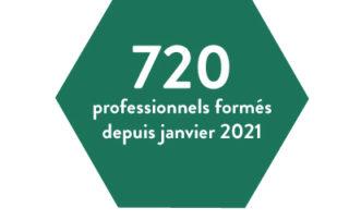 nombre de candidats formés